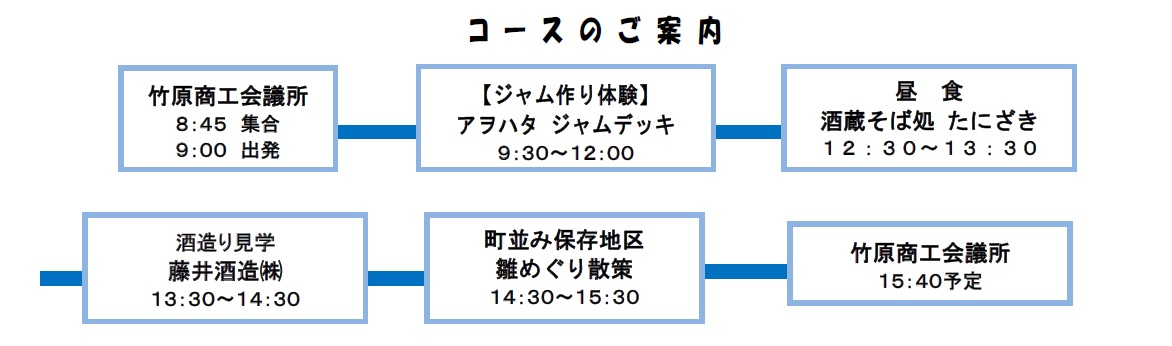 h29monodukurikengaku_course