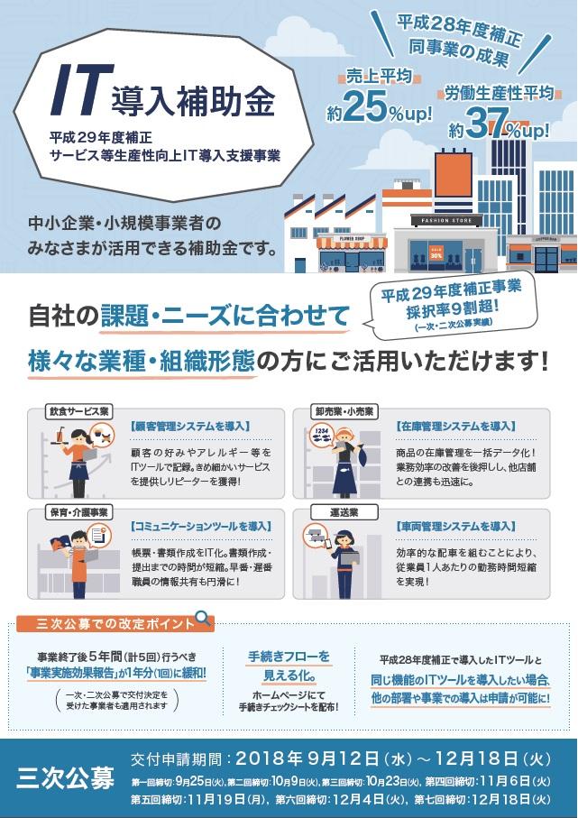 IT導入補助金三次公募受付延長!!12月18日(火)まで!!のイメージ