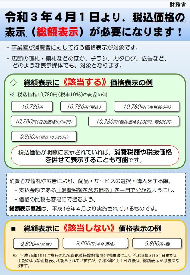 令和3年4月1日より税込価格の表示が必要になります!!のイメージ