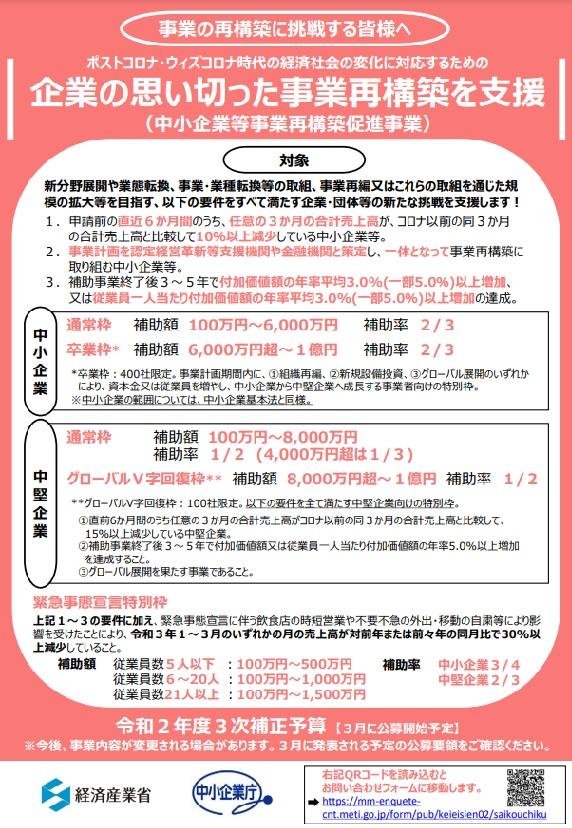 令和2年度補正予算事業再構築補助金/4月15日申請スタート!!のイメージ
