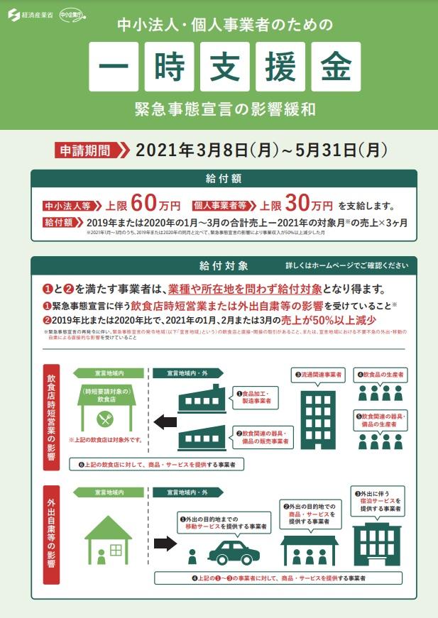緊急事態宣言の影響緩和に係る一時支援金/3月8日受付スタート!!のイメージ