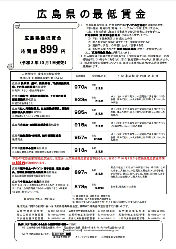 令和3年10月1日から広島県の最低賃金が899円に改定!!のイメージ